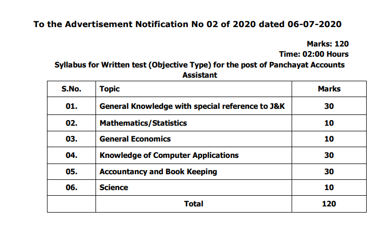 JKSSB Accounts Assistant Syllabus 2020