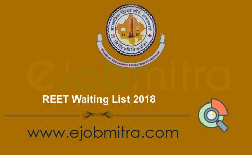 REET Waiting List 2018