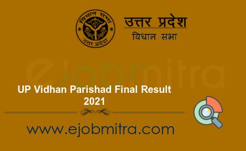 UP Vidhan Parishad Final Result 2021