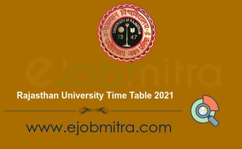 Rajasthan University Time Table 2021